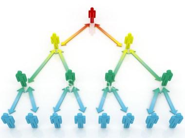 Mô hình mạng lưới bán hàng đa cấp