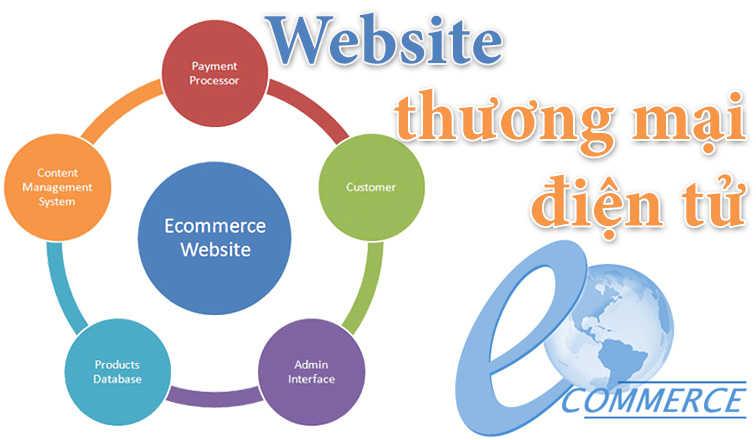 web-thuong-mai-luatsu-vn
