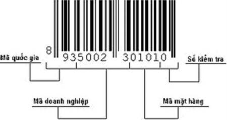 Đăng ký mã vạch cho sản phẩm