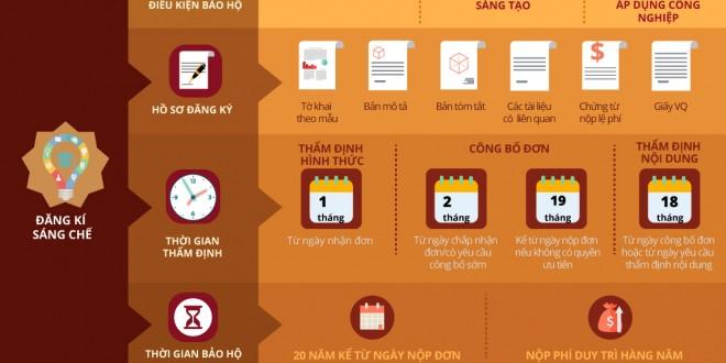 Infographic-Sblaw-04