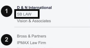 SBLAW Is Ranked Top 1 In The Field Of Intellectual Property By The Legal 500-sblaw